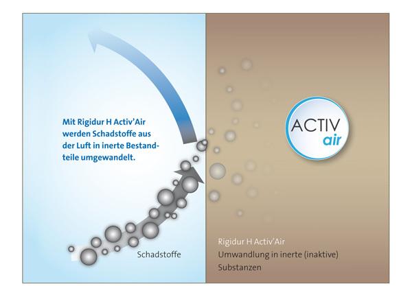 Rigidur Active Air